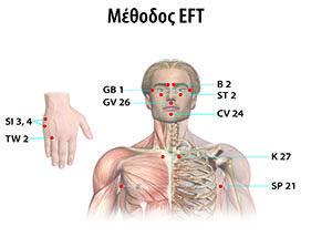 εναλλακτική θεραπεία: eft